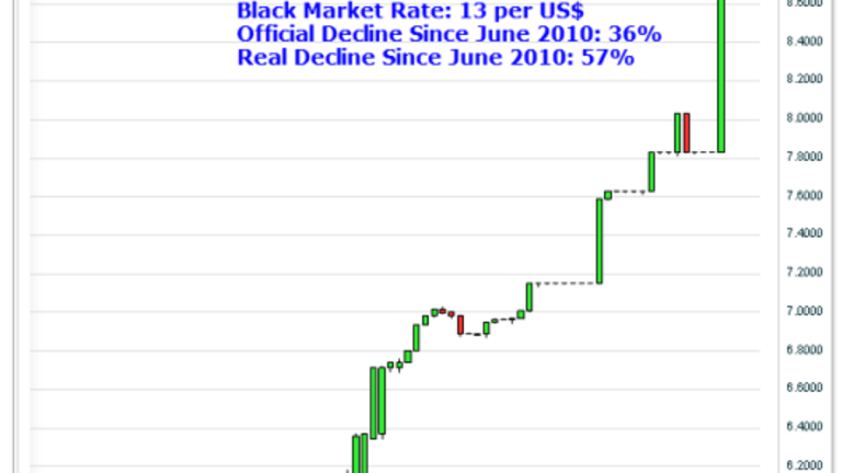 Dollar Crisis in Egypt; Egyptian Pound Crashes on Black Market; Another Devaluation Likely