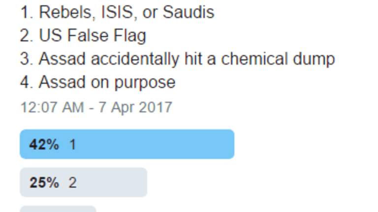 Syria Whodunit and Brainwashed Puppets: Readers Respond on Most Likely and Least Likely Perpetrators