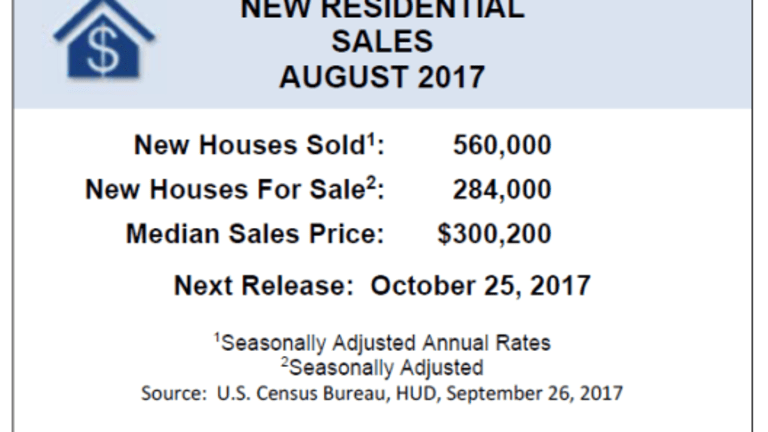 New Home Sales Unexpectedly Dive Again (Don't Blame Hurricanes)