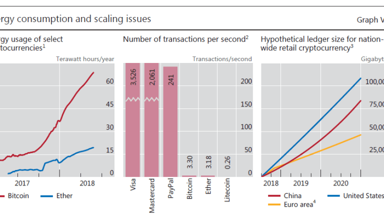 """BIS Blasts Cryptos in Special Report: """"Beyond the Hype"""""""