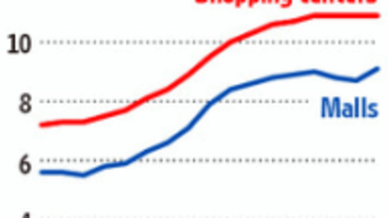 Vibrant to Vacant: Mall Vacancies Highest in 11 Years; Online Retail Sales Hit 12%