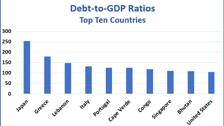 Fed's Dilemma: Debt-to-GDP Ratios Dramatically Understate the Debt Problem