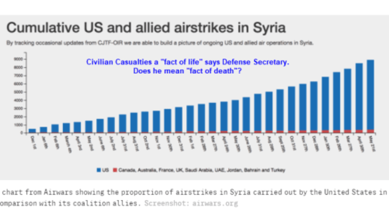 """US to """"Annihilate"""" Islamic State Caliphate, Civilian Casualties a """"Fact of Life"""""""