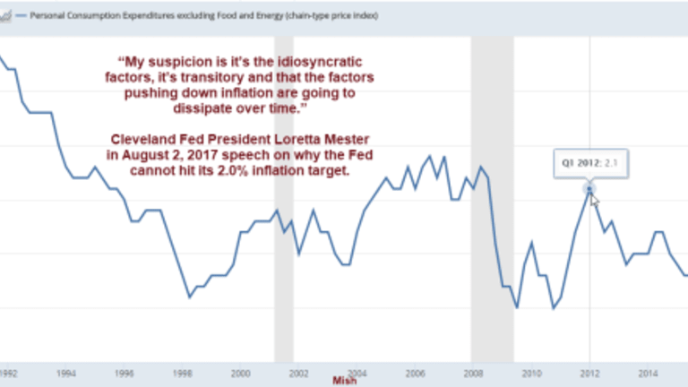 """""""Idiosyncratic and Transitory Factors"""" Holding Down Inflation: New Definition of Transitory"""
