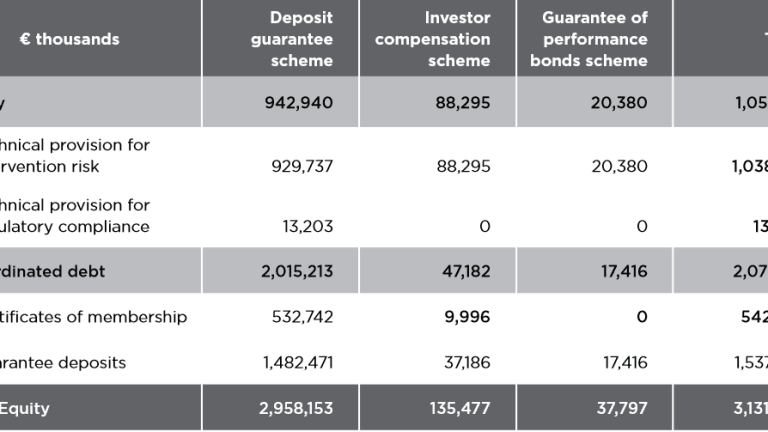 French and Italian Bank Deposits vs. Guarantees: How Safe is Your Money?