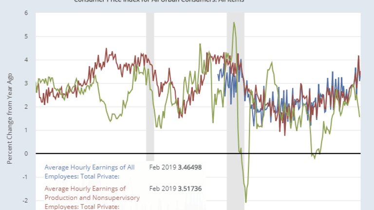 Spotlight on Hourly Earnings: Inflationary? Opinions Vary