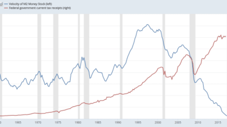 """Velocity """"Magic"""", Tax Receipts, and GDP"""