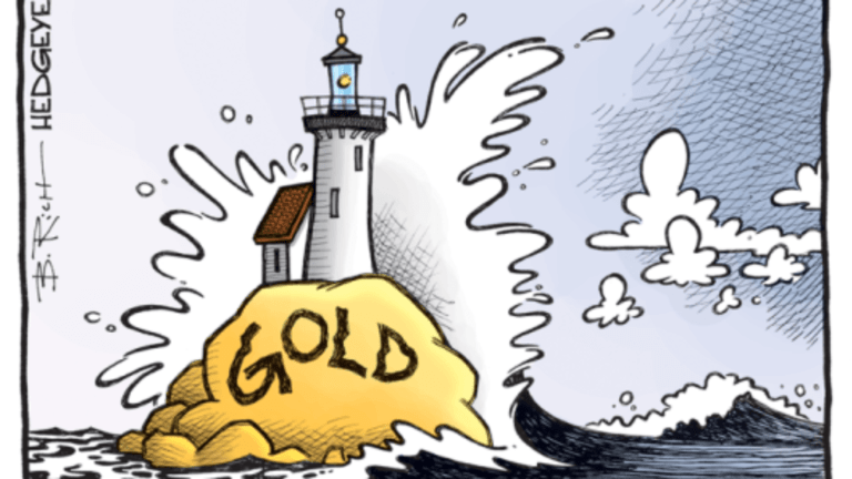 Gold a Volatility Play? Where's it Going? What Others are Saying