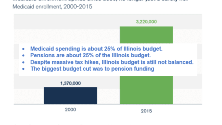 Illinois Budget: What it Does and Doesn't Do (Surprise Giveaway to Muni Bondholders?)