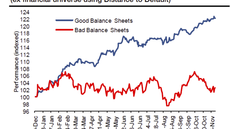 Market Arithmetic and Balance Sheet Worries: Earnings vs Interest Payments