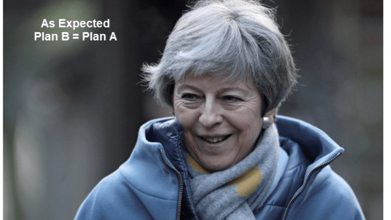 As Expected, Plan B = Plan A