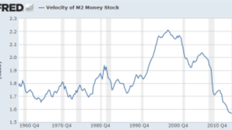 Will Prices Rise Significantly When Velocity of Money Picks Up?