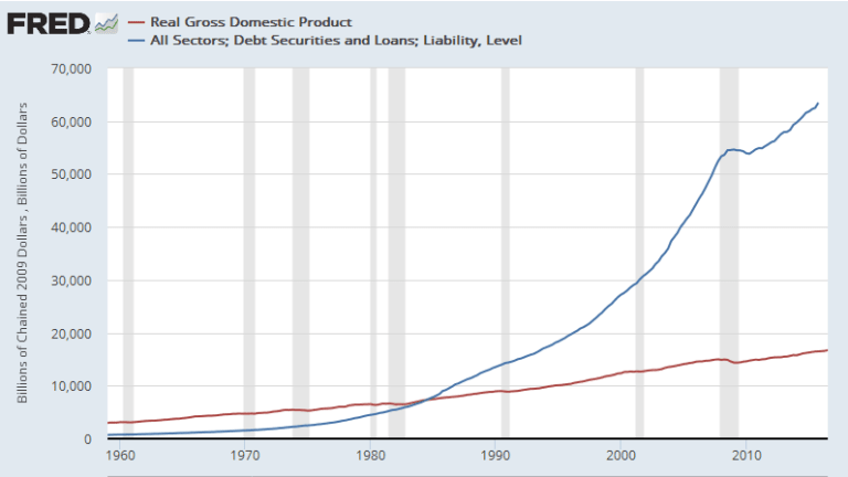 Too Late To Matter: Fed-Sponsored Economic Bust Coming No Matter What