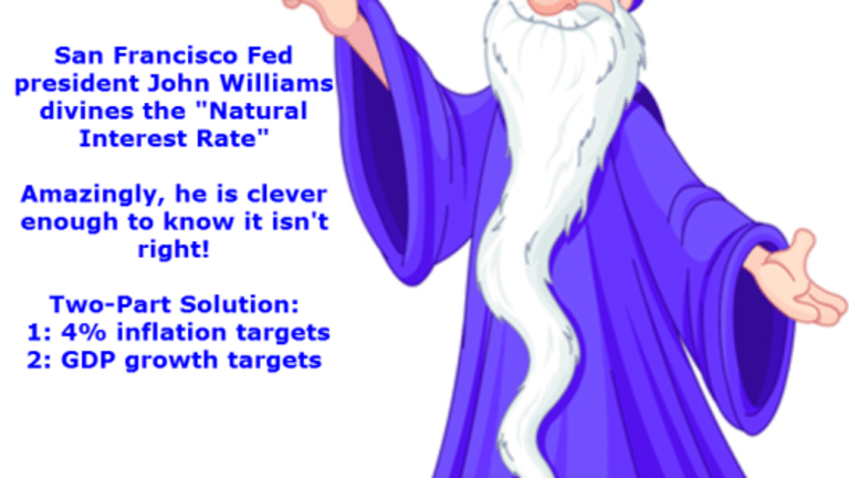 """Down the Rabbit Hole: SF Fed President John Williams Seeks """"Direct Attack"""" on Low Inflation"""