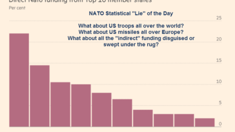 """Trump Steps Up Attack """"May Have to Let NATO Go""""; Defense Spending Comparison US vs. UK, Canada, Germ"""
