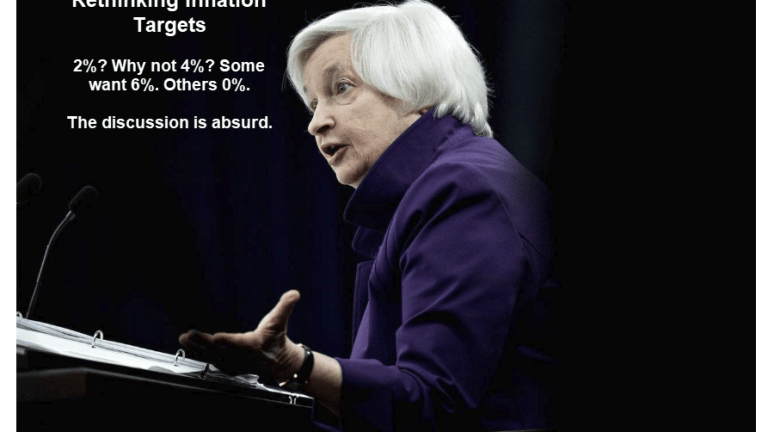 Rethinking the Fed's 2% Inflation Target: Spotlight On an Absurd Debate