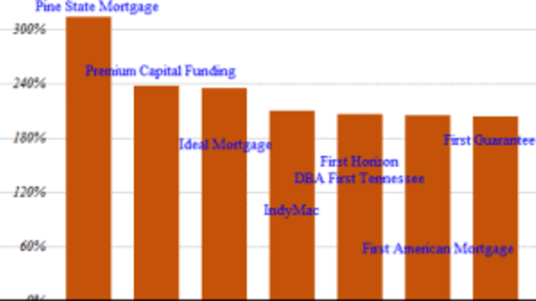 GMAC at the Forefront of Ginnie Mae's Troubled Issuers