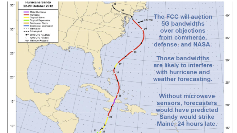 Hurricane Forecasts May Revert to 1970 Accuracy Due to 5G Conflict