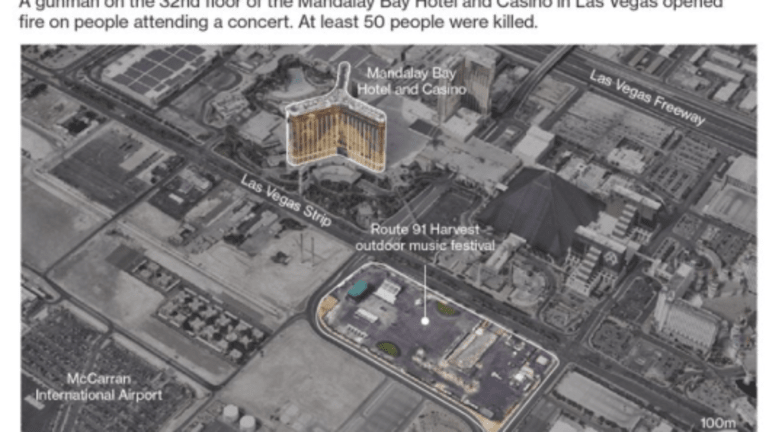Las Vegas Sniper Shooting, Deadliest in History, 58 Killed: Fake News Heads to Top of the List