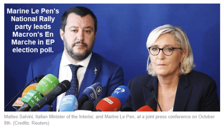 Marine Le Pen's National Rally Ahead of Macron in European Parliament Elections