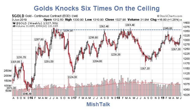 Gold Knocks Six Times on the Ceiling