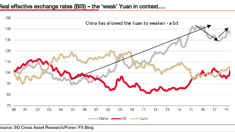 Wage Pressures in Japan, Devaluation in China: Renminbi has Worst Month Ever