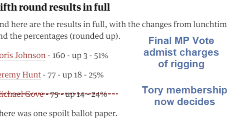 Final Two: Boris Johnson vs Jeremy Hunt With Charges of Rigging