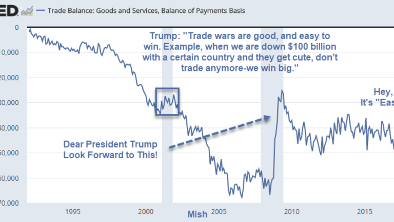 Let's Eliminate the Trade Deficit! Yeah, What If?