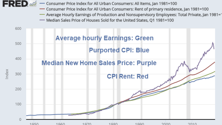 Wide Gap Between Wages and Median Home Price:  Home Buyers Dilemma