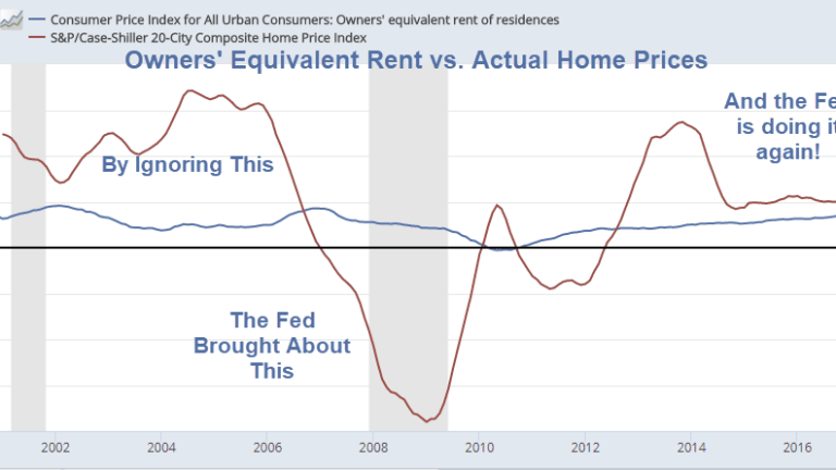 Why the Fed Chases Its Tail: Rent Measures vs. Case Shiller