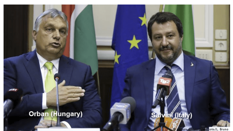 Alleged Plot by Italy and Hungary to Sink the EU