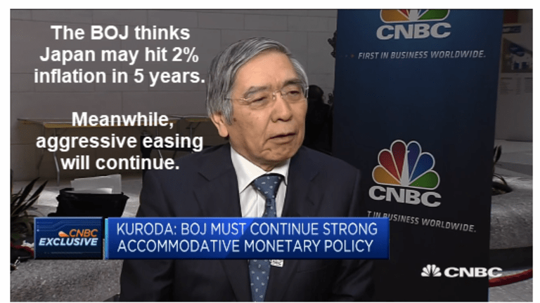 Japan Expects to Hit 2% Inflation in 5 Years, Aggressive Easing Will Continue