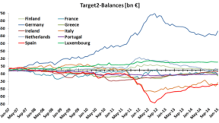 """From ZIRP to NIRP: Virtues of Germany vs. the Vices of Greece; What About """"Speece"""" and Gold?"""