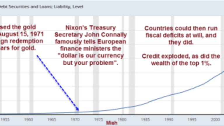 Citizens Will Soon Turn their Rage Towards Central Bankers