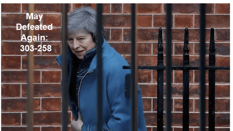 Theresa May Defeated Again: Tory Truce Ends