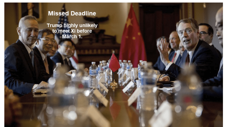 Trade Deadline Will Come and Go: Trump Highly Unlikely to Meet Xi  Before Mar 1