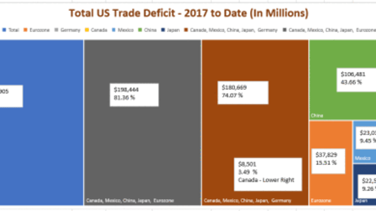 Trade Deficit in Pictures: China, Mexico, Canada, Germany, Japan, EU