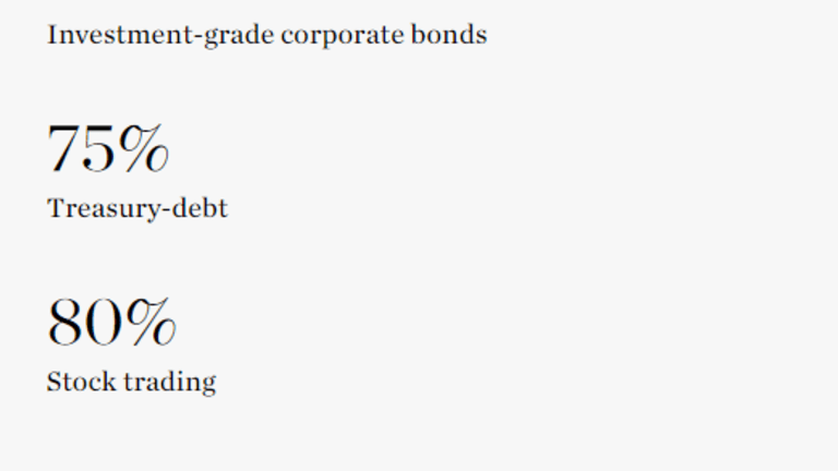 Trading Bots Target Corporate Bonds: Will They Take Over the Bond Market Too?