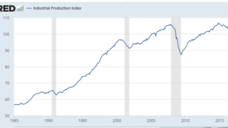 Industrial Production Flat, Manufacturing Jumps: Another Weather-Related Phenomenon?