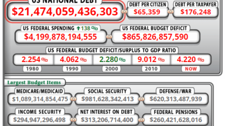 Sanity Check: Does Government Know How to Spend Your Money Better Than You?