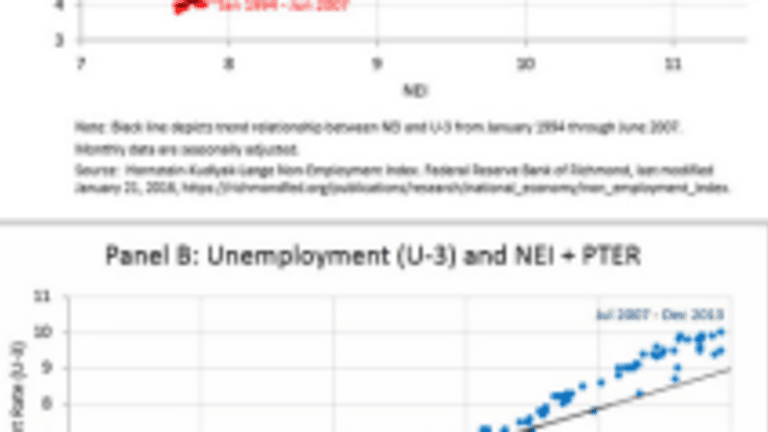 How Healthy Is the Labor Market, Really?
