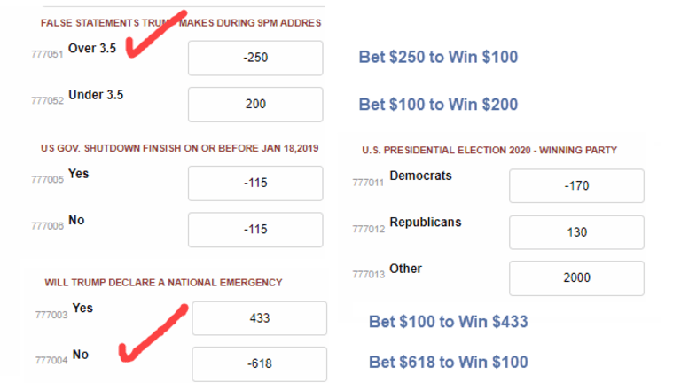 How Many Lies Will Trump Tell Tonight in His Special Address? Bookies Take Bets