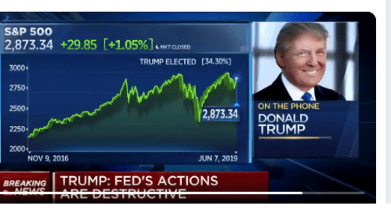 """Trump Says """"Fed Didn't Listen to Me"""", Now Seeks """"Level Playing Field"""" With China"""