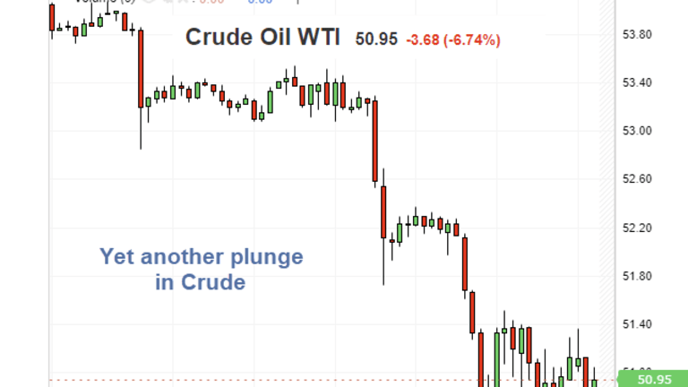 Yet Another Plunge in Crude: Down 7 Straight Weeks and Negative from Year Ago