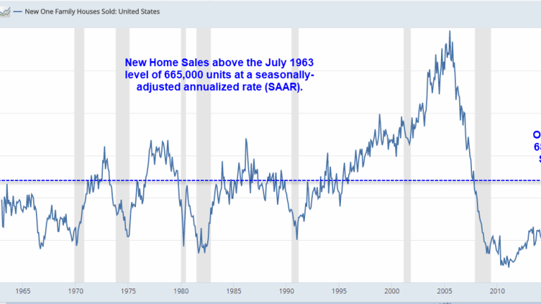 New Home Sales Highest in Ten Years: Economy on a Roll?