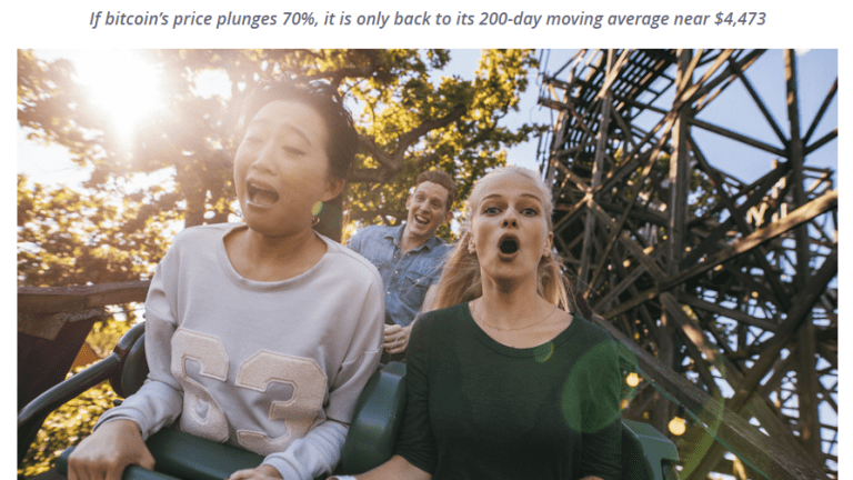 Bitcoin Silliness: Ignore the Roller Coaster, Never Sell
