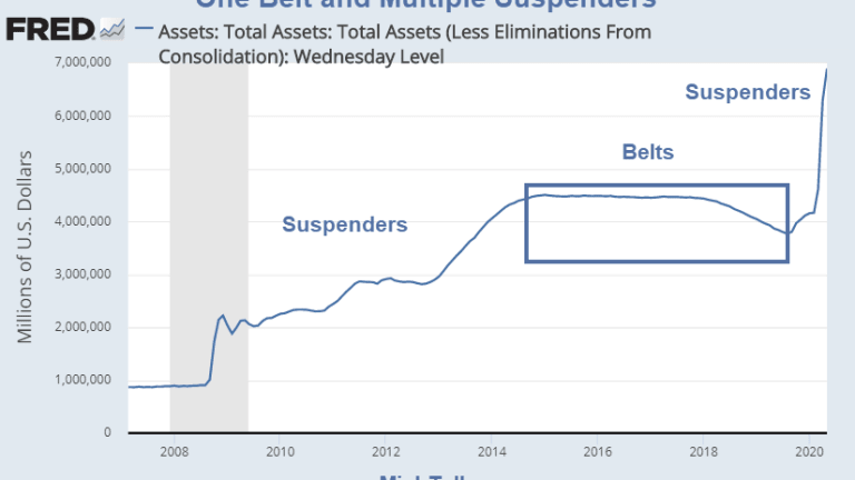 Don't Worry, the Fed has Belts and Suspenders