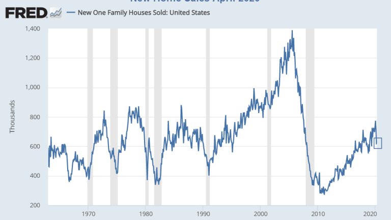 New Home Sales, Essentially Flat, Crush Expectations