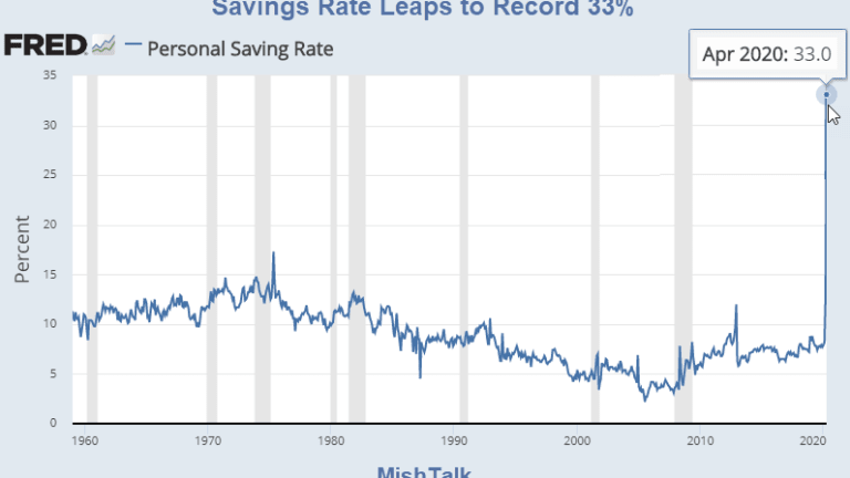 Why the Amazing Leap in Savings Rate to Record 33 Percent?