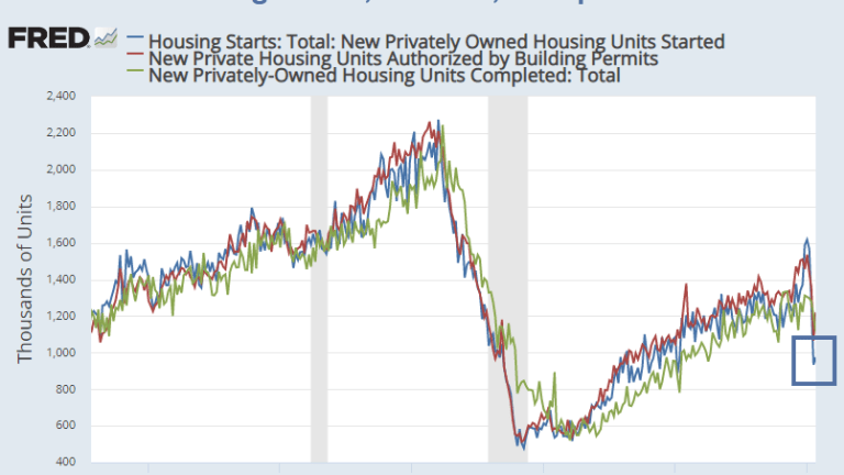Housing Recovery Not Much to Crow About
